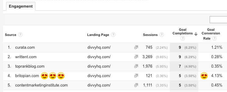 Google Analytics Custom Link Analysis Report