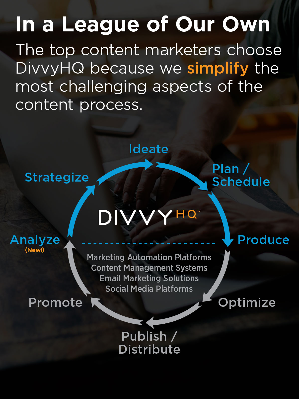 In a League of Our Own. The top content marketers choose DivvyHQ because we simplify the most challenging aspects of the content process.