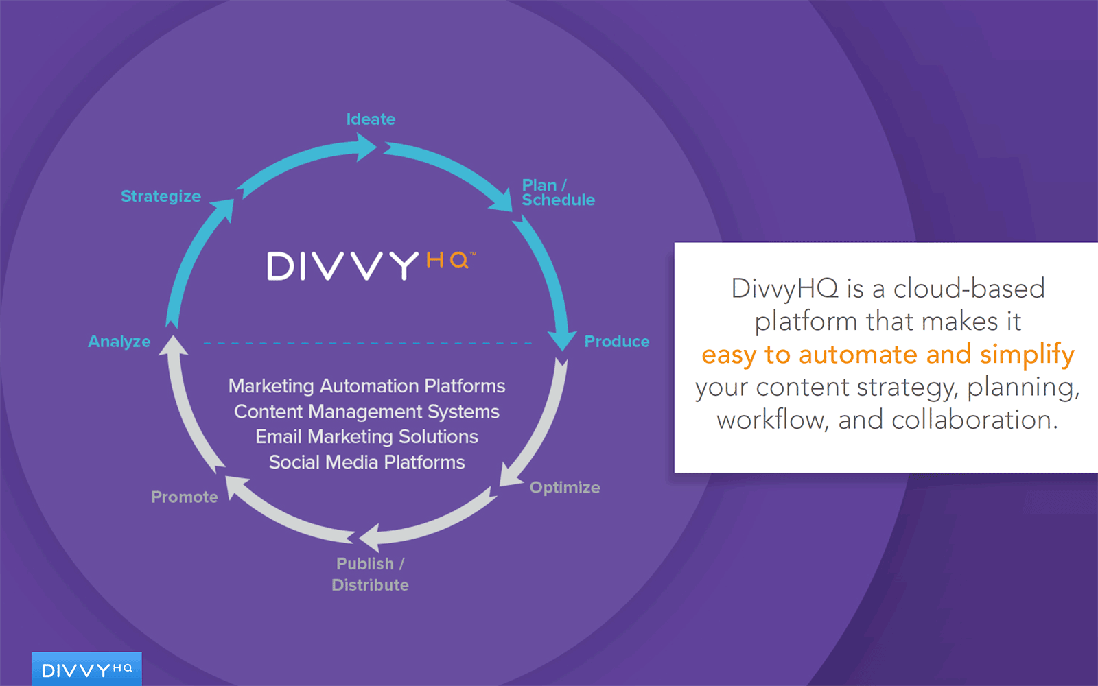 divvyhq content marketing process workflow