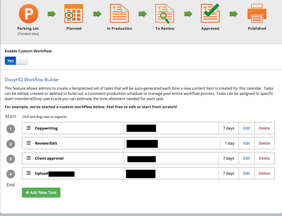 Marketing Insider Group - Client Workflows